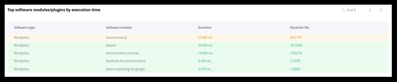 slow plugins
